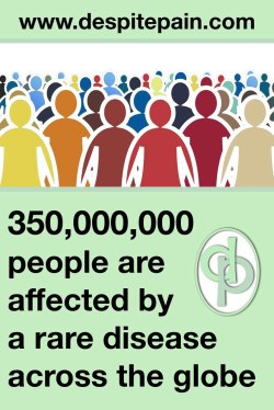 350 million people are affected by a rare disease. Rare disease day, 28th February.