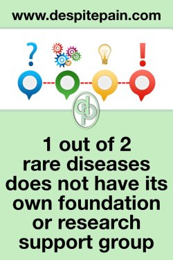 1 out of 2 rare diseases does not have support group or foundation. Rare disease day, 28th February.